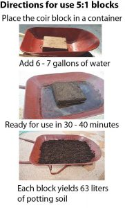 Directions for use the 5:1 compacted coir blocks.